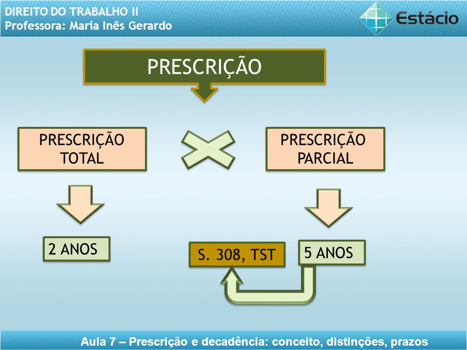 PRESCRIÇÃO PRESCRIÇÃO TOTAL PRESCRIÇÃO PARCIAL 2 ANOS S. 308, TST