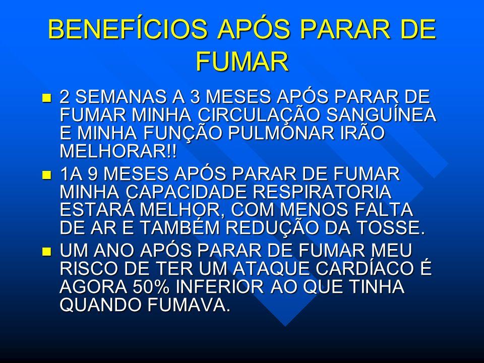 BENEFÍCIOS APÓS PARAR DE FUMAR