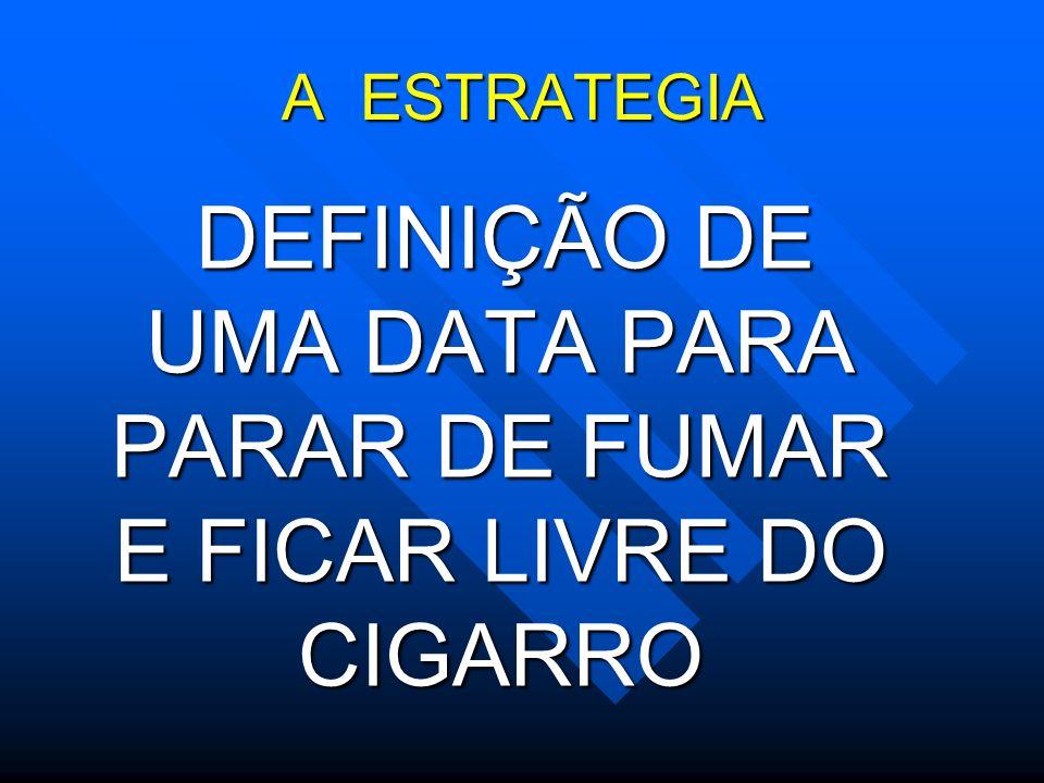 DEFINIÇÃO DE UMA DATA PARA PARAR DE FUMAR E FICAR LIVRE DO CIGARRO