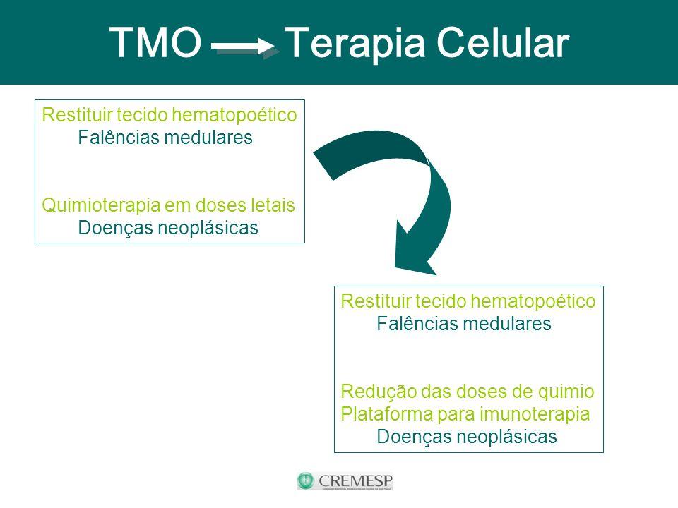 TMO - Terapia Celular Restituir tecido hematopoético