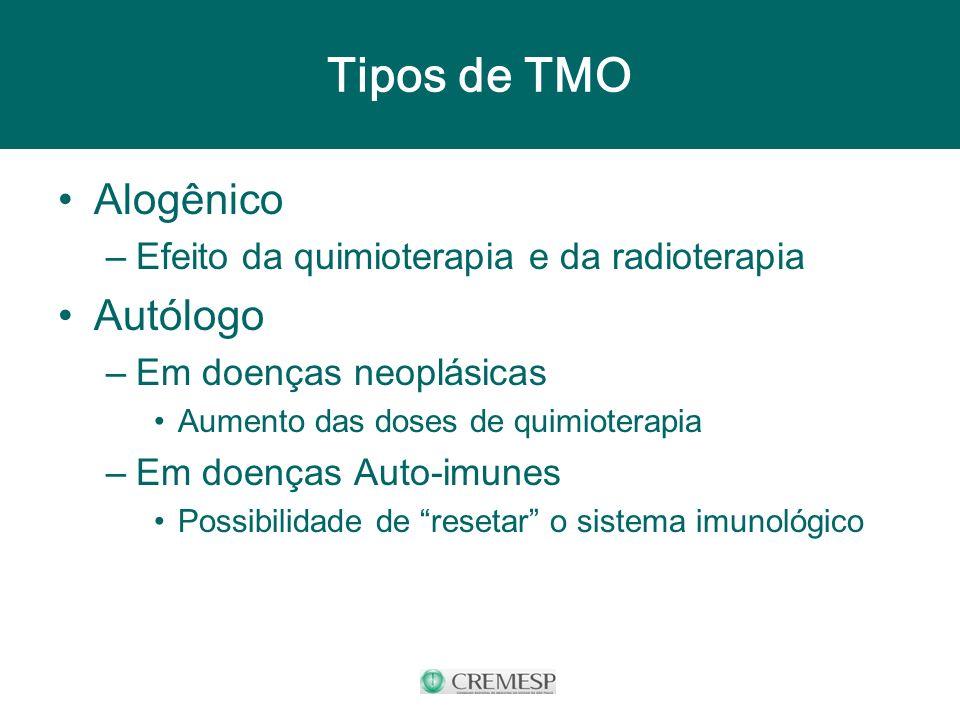 Tipos de TMO Alogênico Autólogo