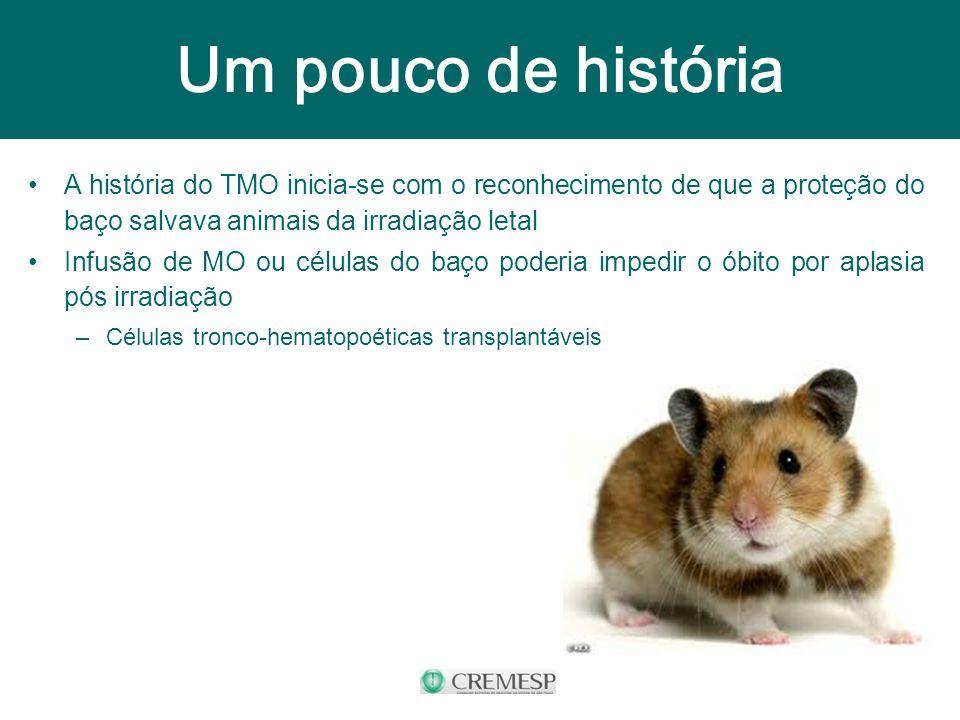 Um pouco de história A história do TMO inicia-se com o reconhecimento de que a proteção do baço salvava animais da irradiação letal.