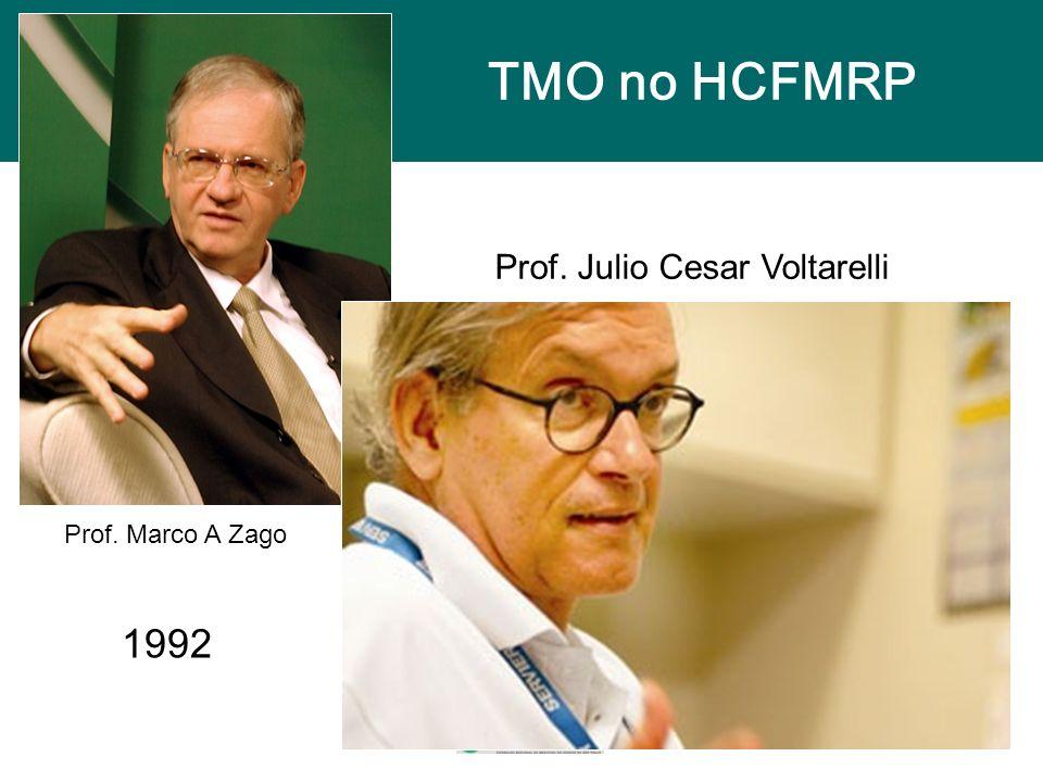 TMO no HCFMRP Prof. Julio Cesar Voltarelli Prof. Marco A Zago 1992