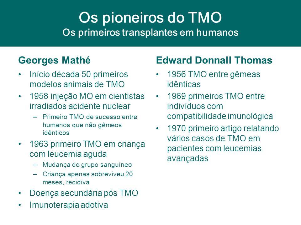 Os pioneiros do TMO Os primeiros transplantes em humanos