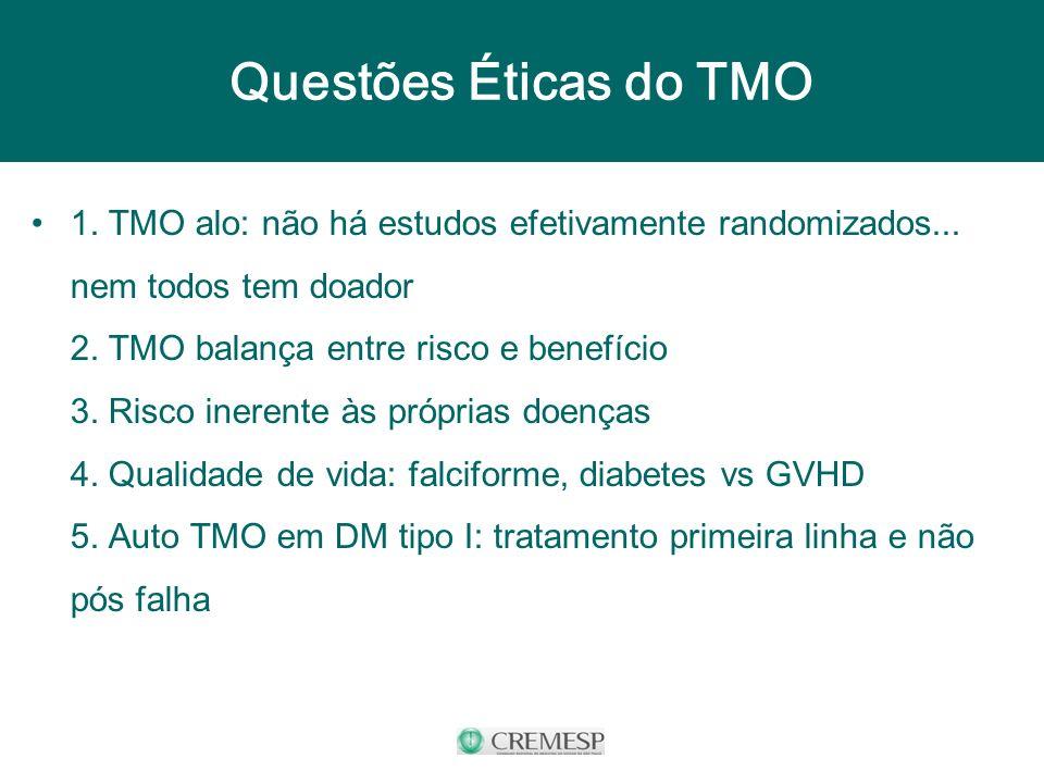 Questões Éticas do TMO