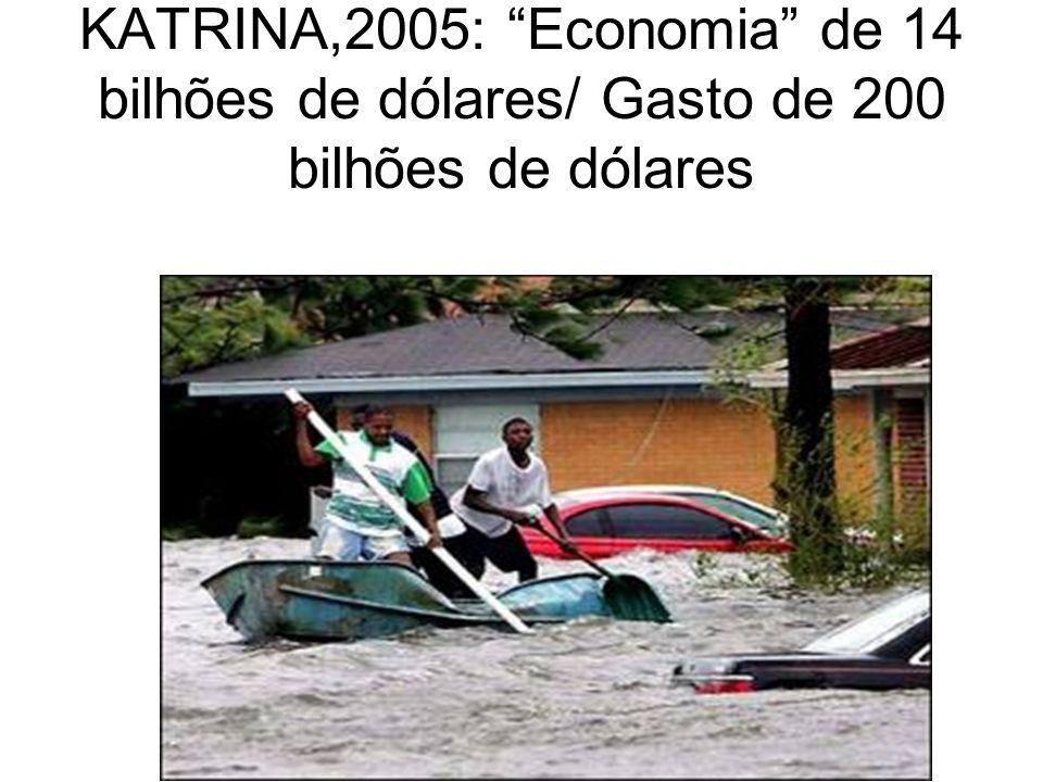 KATRINA,2005: Economia de 14 bilhões de dólares/ Gasto de 200 bilhões de dólares