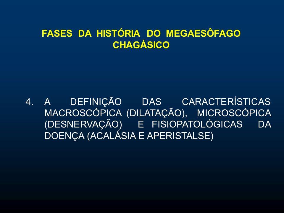 FASES DA HISTÓRIA DO MEGAESÔFAGO CHAGÁSICO