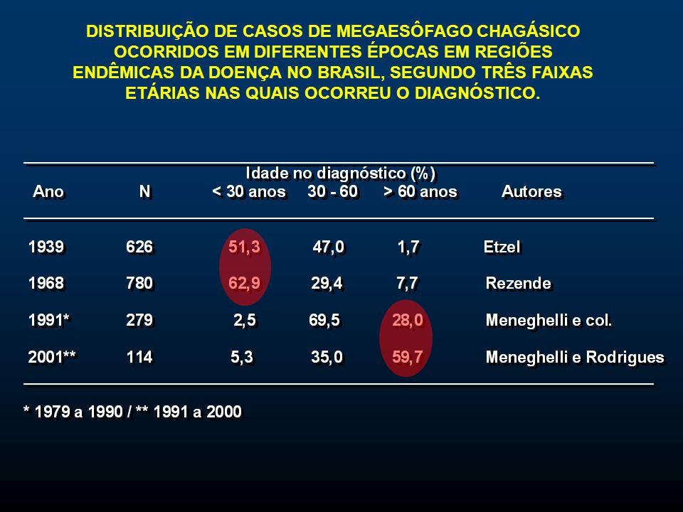 DISTRIBUIÇÃO DE CASOS DE MEGAESÔFAGO CHAGÁSICO OCORRIDOS EM DIFERENTES ÉPOCAS EM REGIÕES ENDÊMICAS DA DOENÇA NO BRASIL, SEGUNDO TRÊS FAIXAS ETÁRIAS NAS QUAIS OCORREU O DIAGNÓSTICO.
