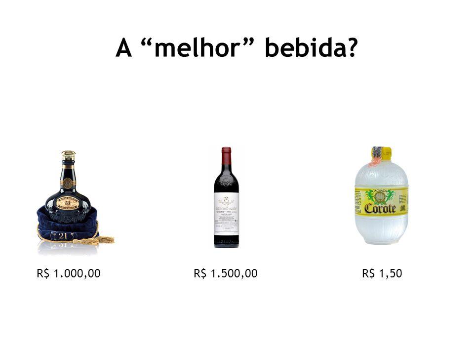 A melhor bebida R$ 1.000,00 R$ 1.500,00 R$ 1,50