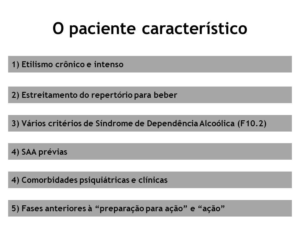 O paciente característico
