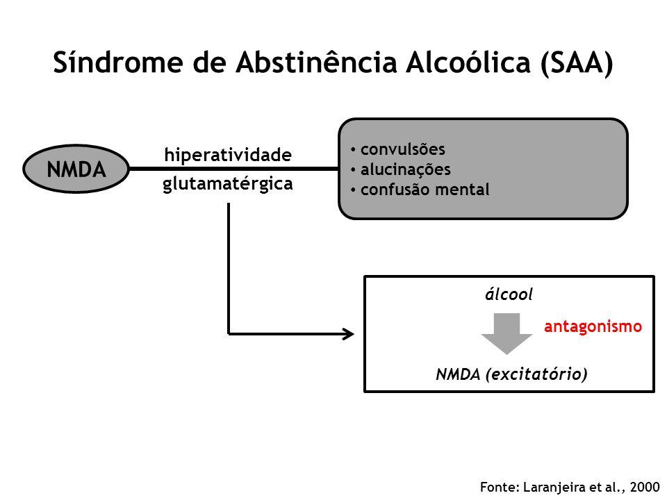 Síndrome de Abstinência Alcoólica (SAA)