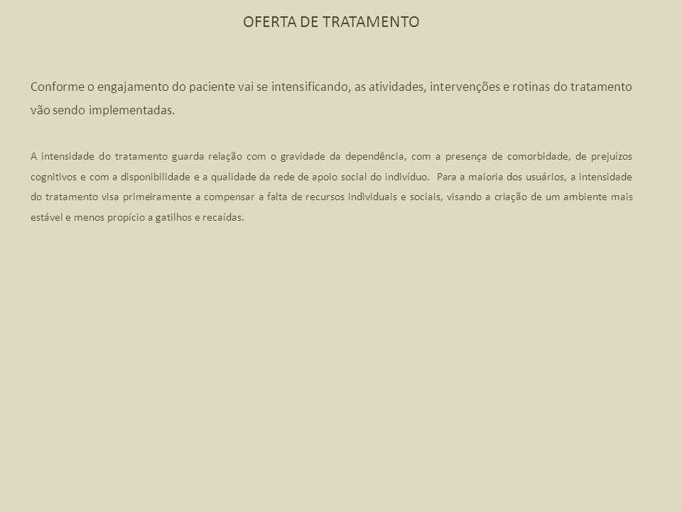 OFERTA DE TRATAMENTO