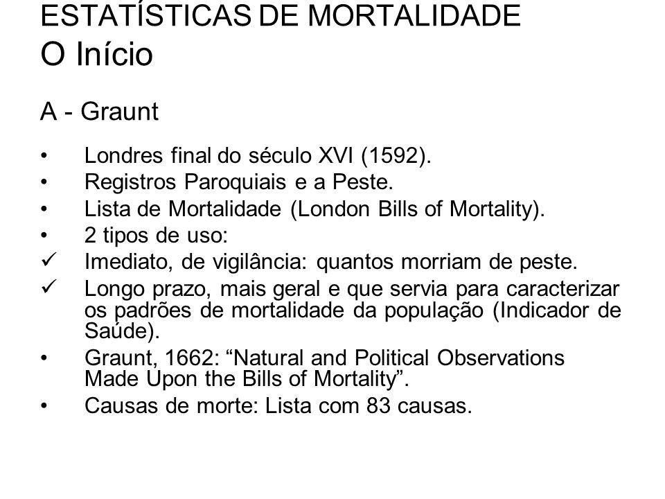 ESTATÍSTICAS DE MORTALIDADE O Início A - Graunt