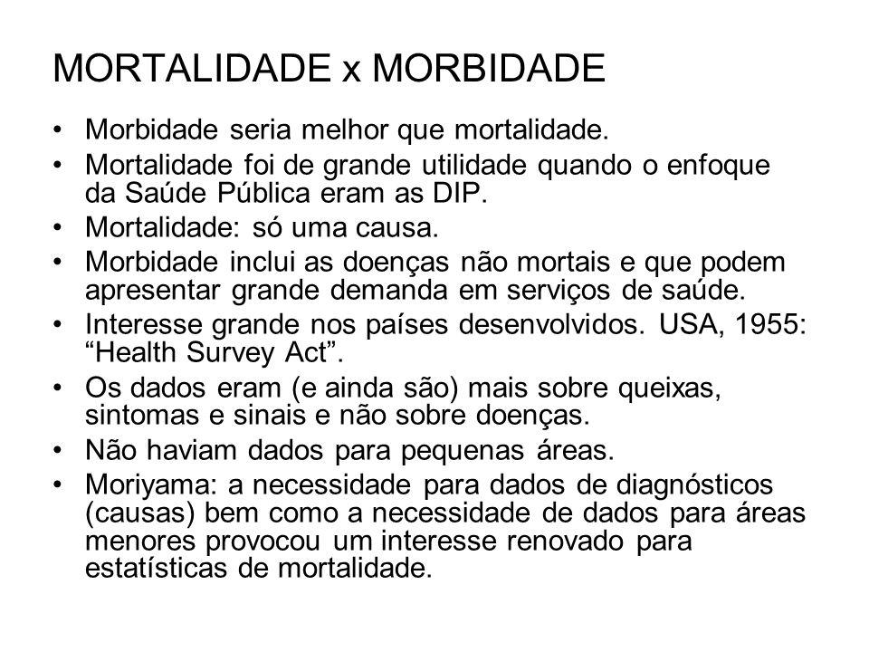 MORTALIDADE x MORBIDADE