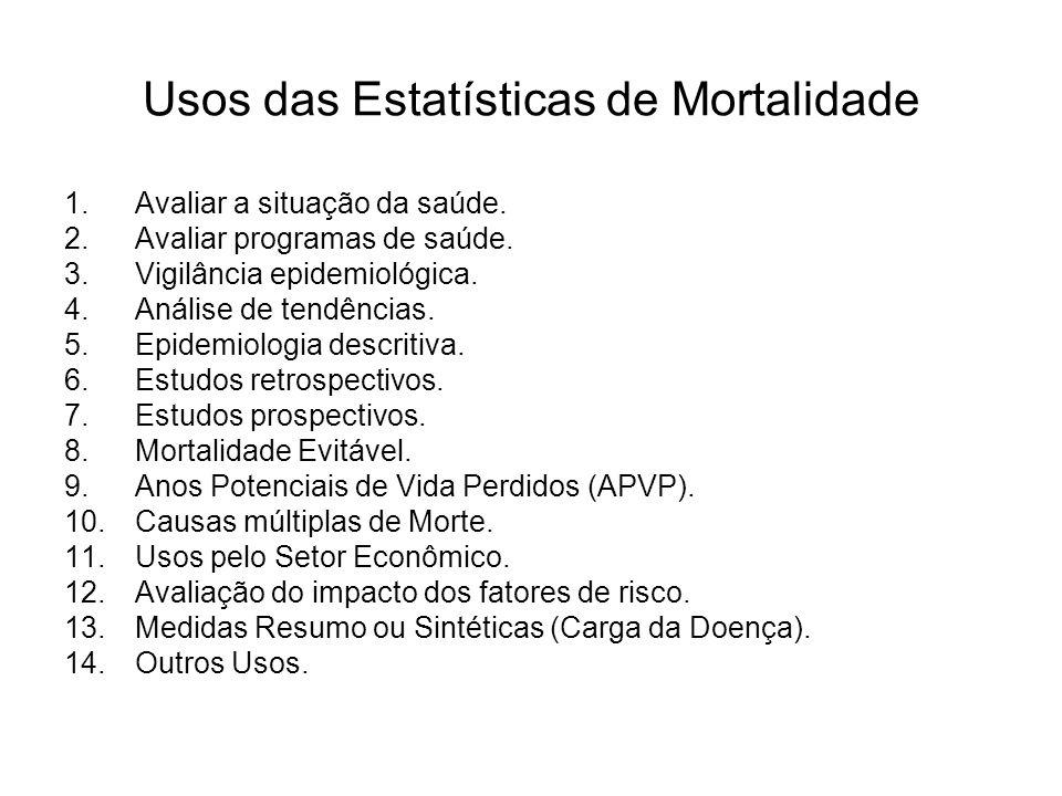 Usos das Estatísticas de Mortalidade