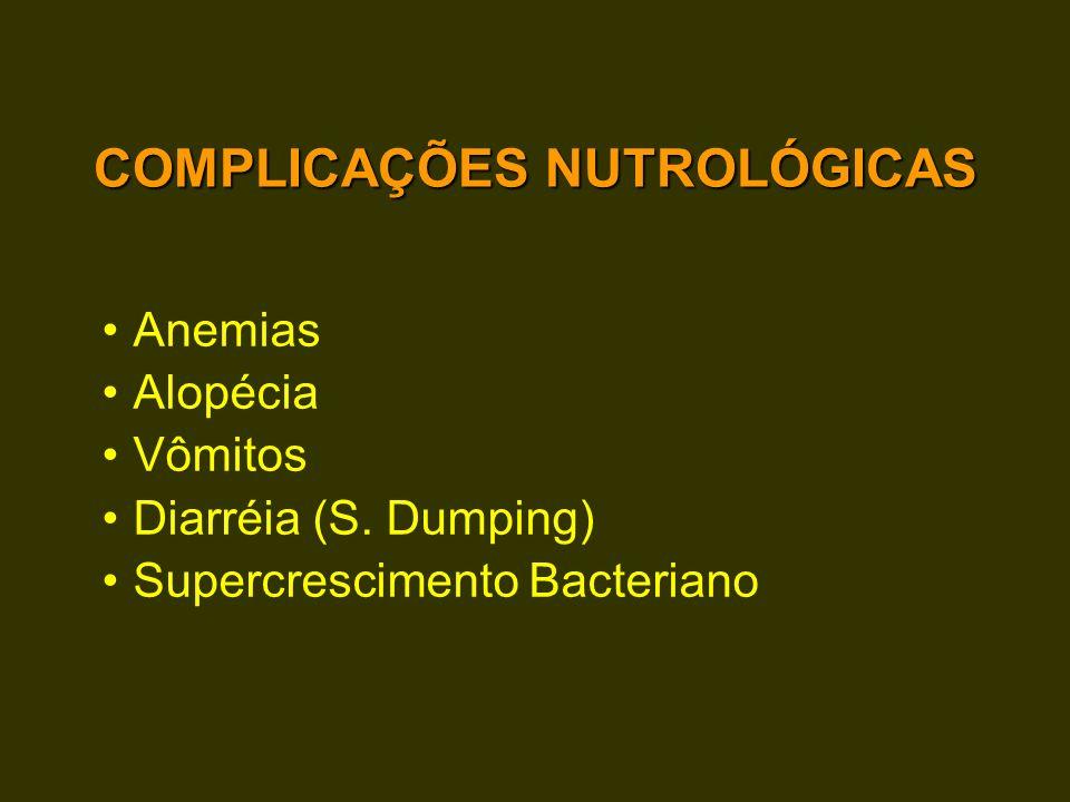 COMPLICAÇÕES NUTROLÓGICAS