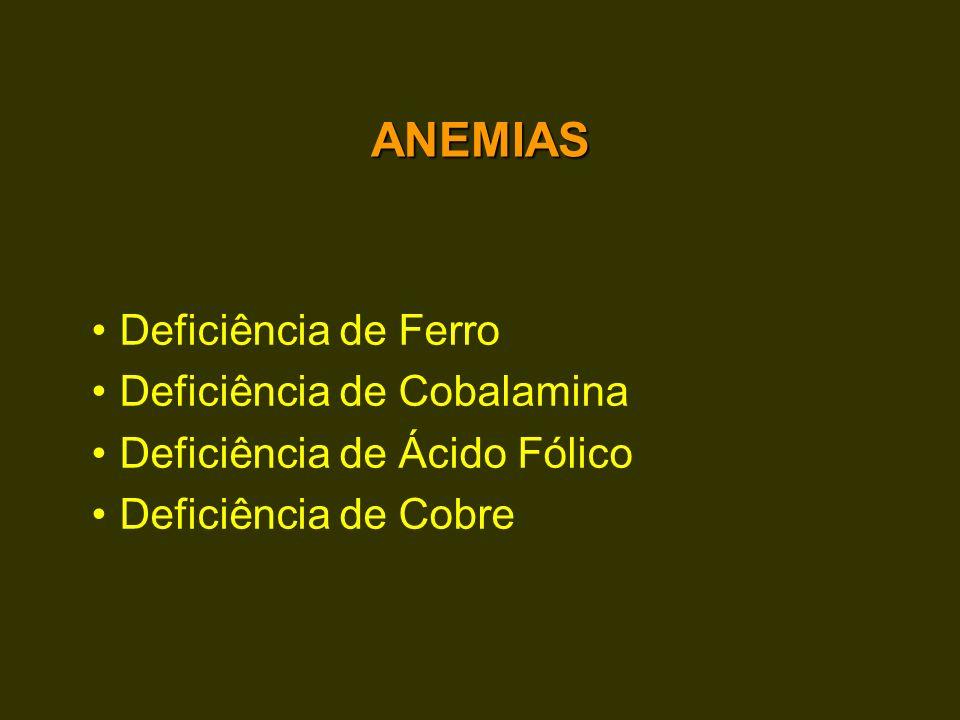 ANEMIAS Deficiência de Ferro Deficiência de Cobalamina