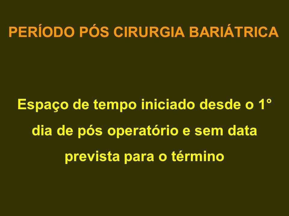 PERÍODO PÓS CIRURGIA BARIÁTRICA