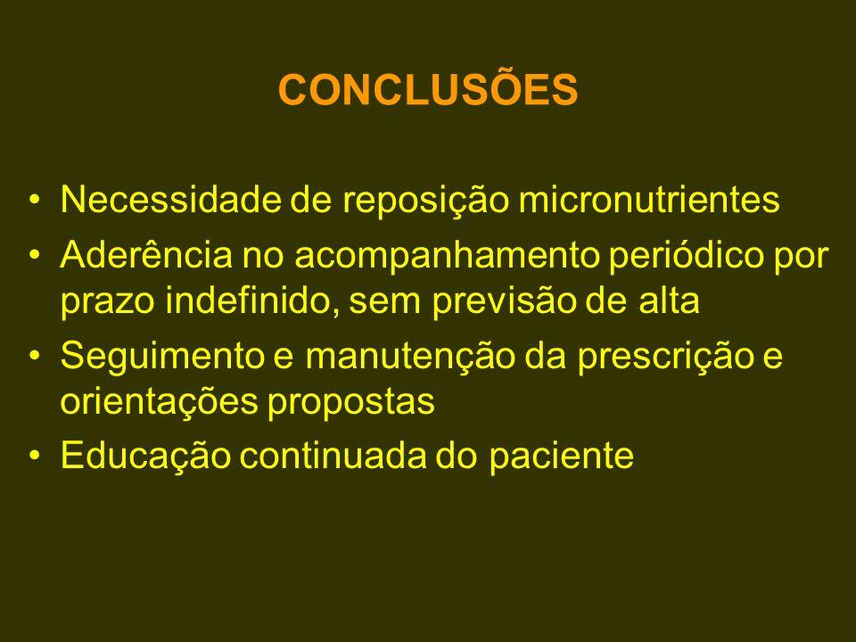 CONCLUSÕES Necessidade de reposição micronutrientes