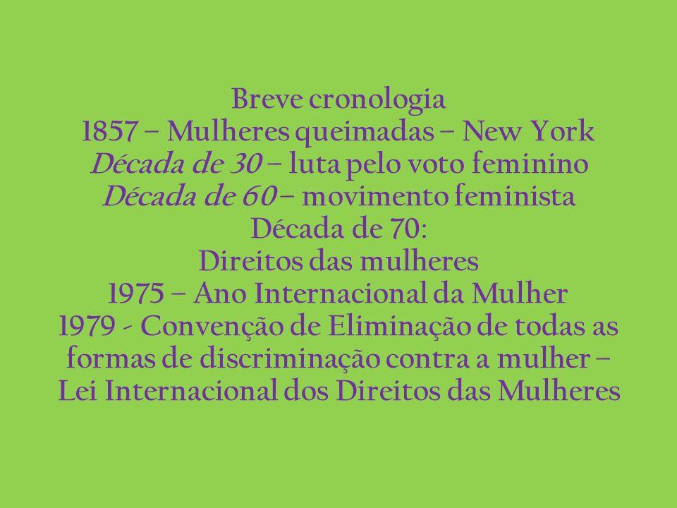 Breve cronologia 1857 – Mulheres queimadas – New York Década de 30 – luta pelo voto feminino Década de 60 – movimento feminista Década de 70: Direitos das mulheres 1975 – Ano Internacional da Mulher 1979 - Convenção de Eliminação de todas as formas de discriminação contra a mulher – Lei Internacional dos Direitos das Mulheres