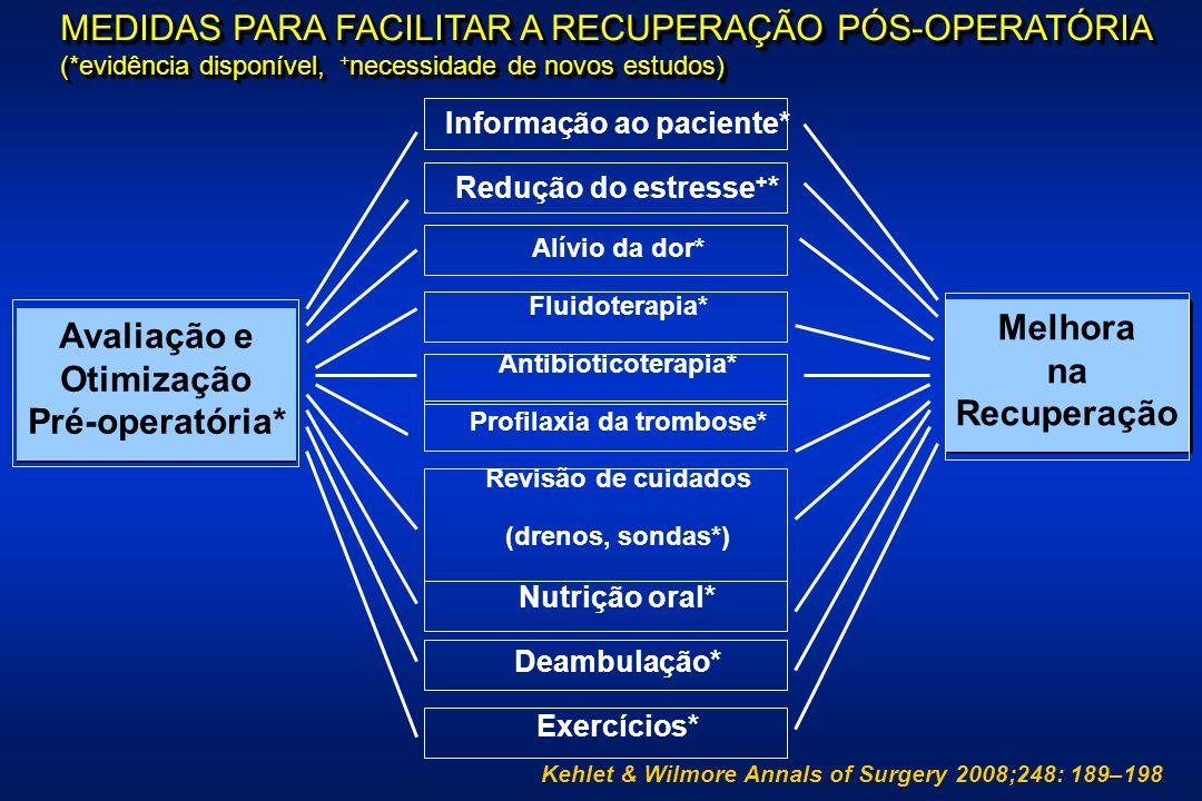 Informação ao paciente* Profilaxia da trombose*