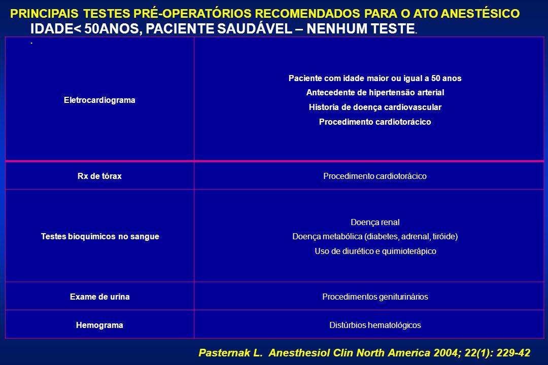 PRINCIPAIS TESTES PRÉ-OPERATÓRIOS RECOMENDADOS PARA O ATO ANESTÉSICO