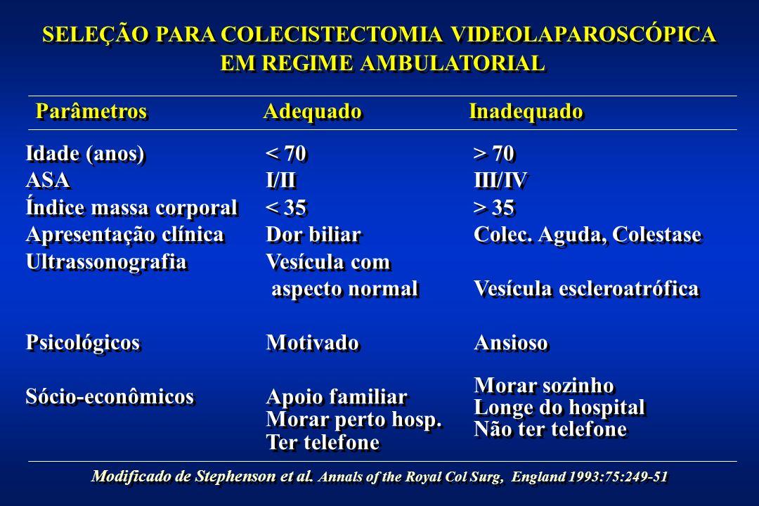 SELEÇÃO PARA COLECISTECTOMIA VIDEOLAPAROSCÓPICA EM REGIME AMBULATORIAL