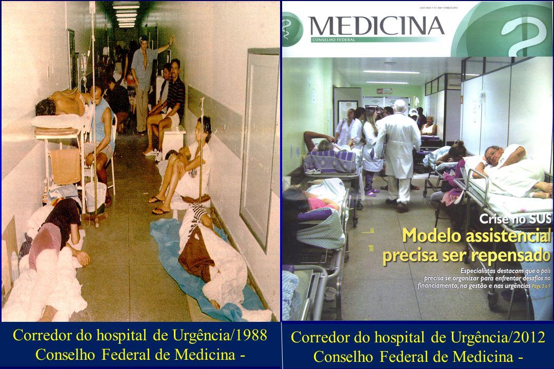 Corredor do hospital de Urgência/1988 Conselho Federal de Medicina -