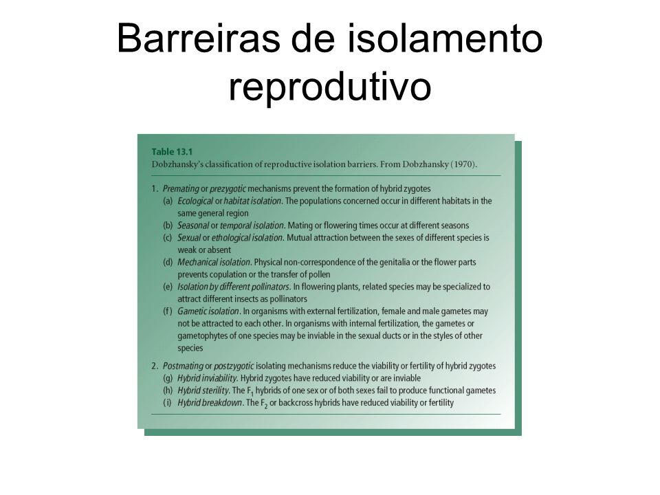 Barreiras de isolamento reprodutivo