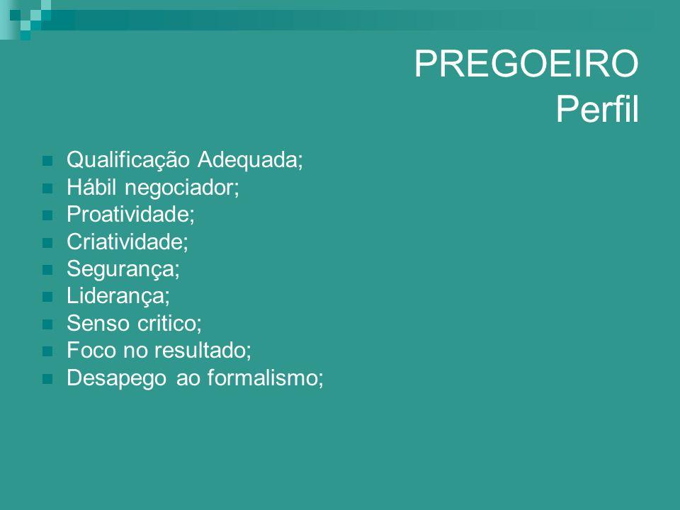 PREGOEIRO Perfil Qualificação Adequada; Hábil negociador;