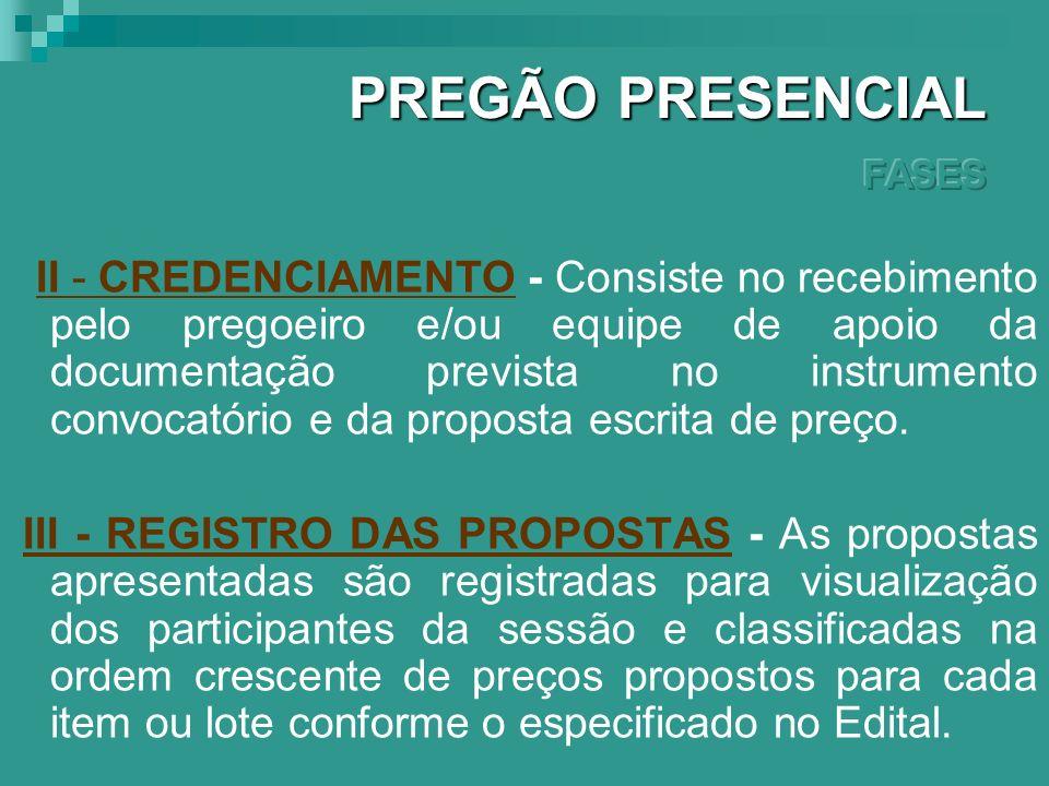 PREGÃO PRESENCIAL FASES