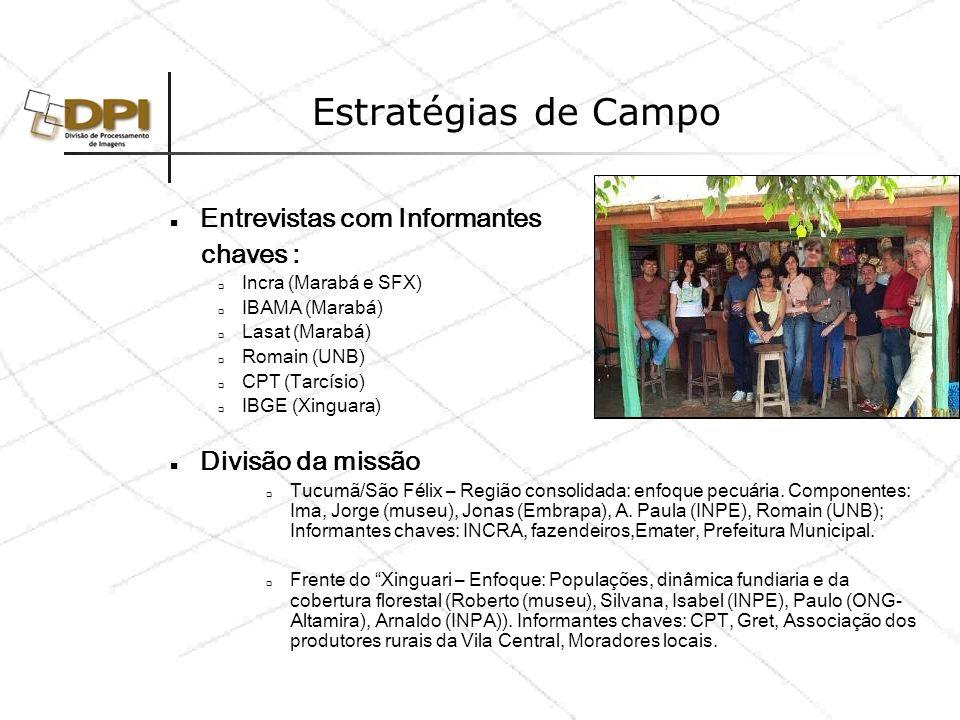 Estratégias de Campo Entrevistas com Informantes chaves :