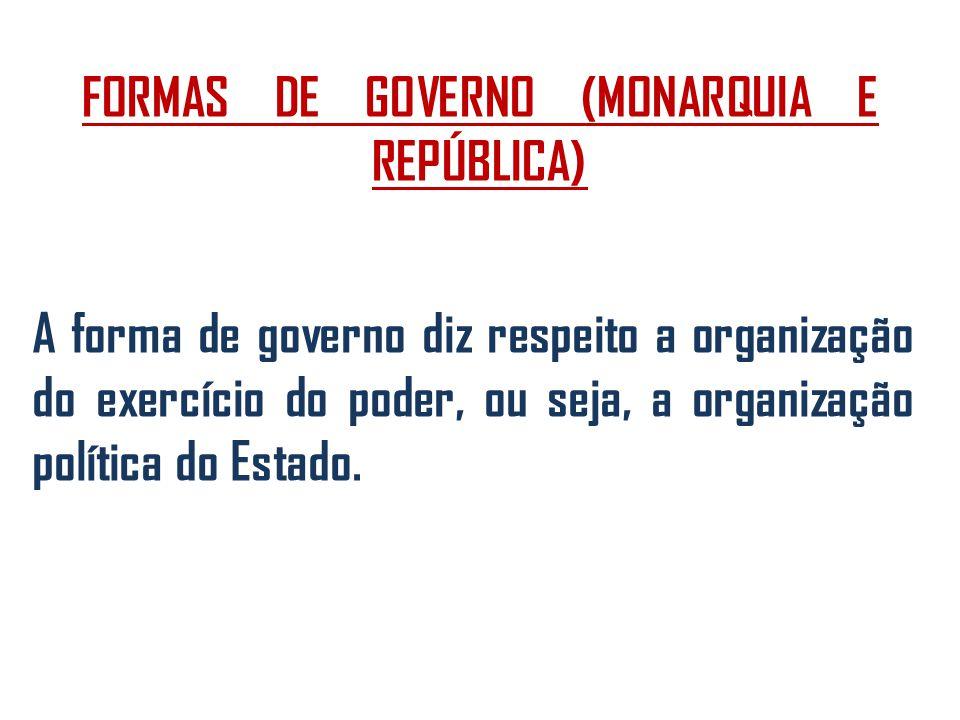 FORMAS DE GOVERNO (MONARQUIA E REPÚBLICA)