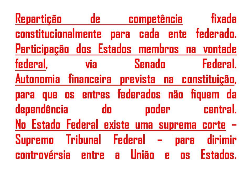 Repartição de competência fixada constitucionalmente para cada ente federado.