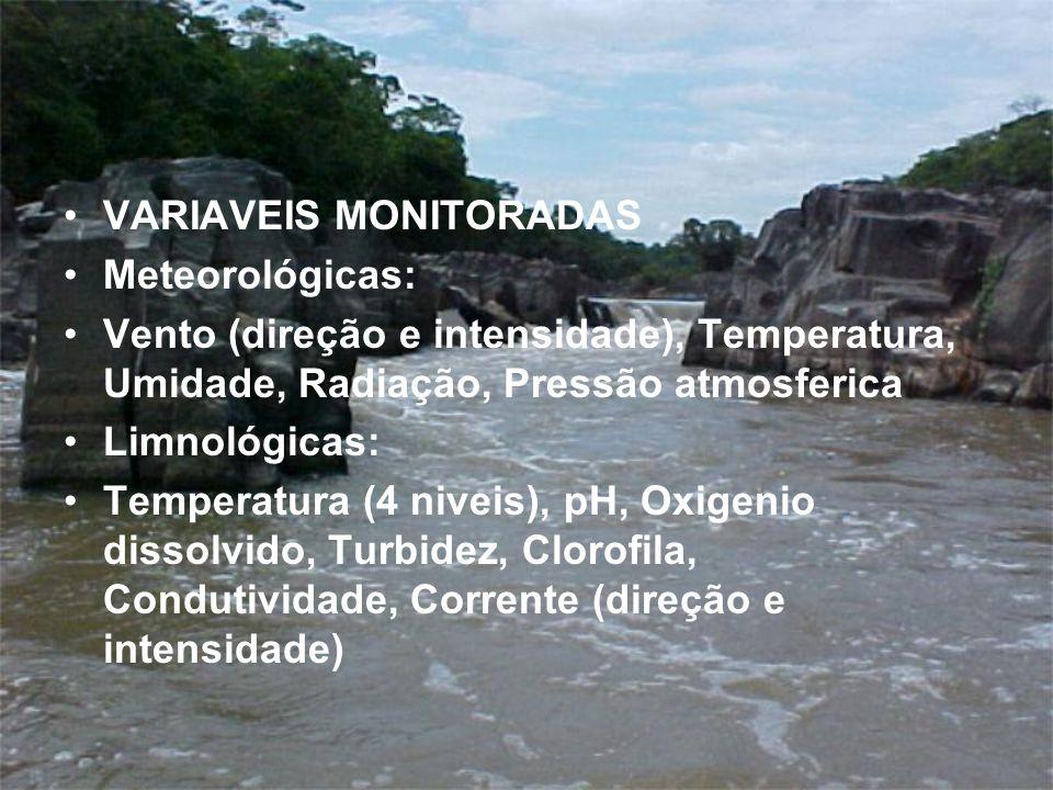 VARIAVEIS MONITORADAS