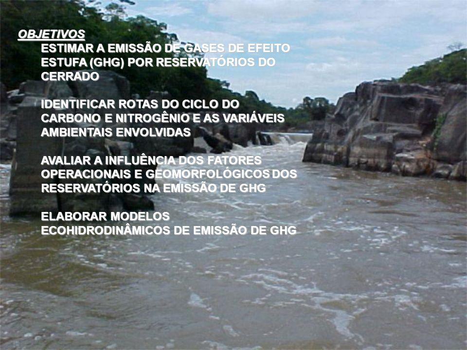 OBJETIVOS ESTIMAR A EMISSÃO DE GASES DE EFEITO ESTUFA (GHG) POR RESERVATÓRIOS DO CERRADO.