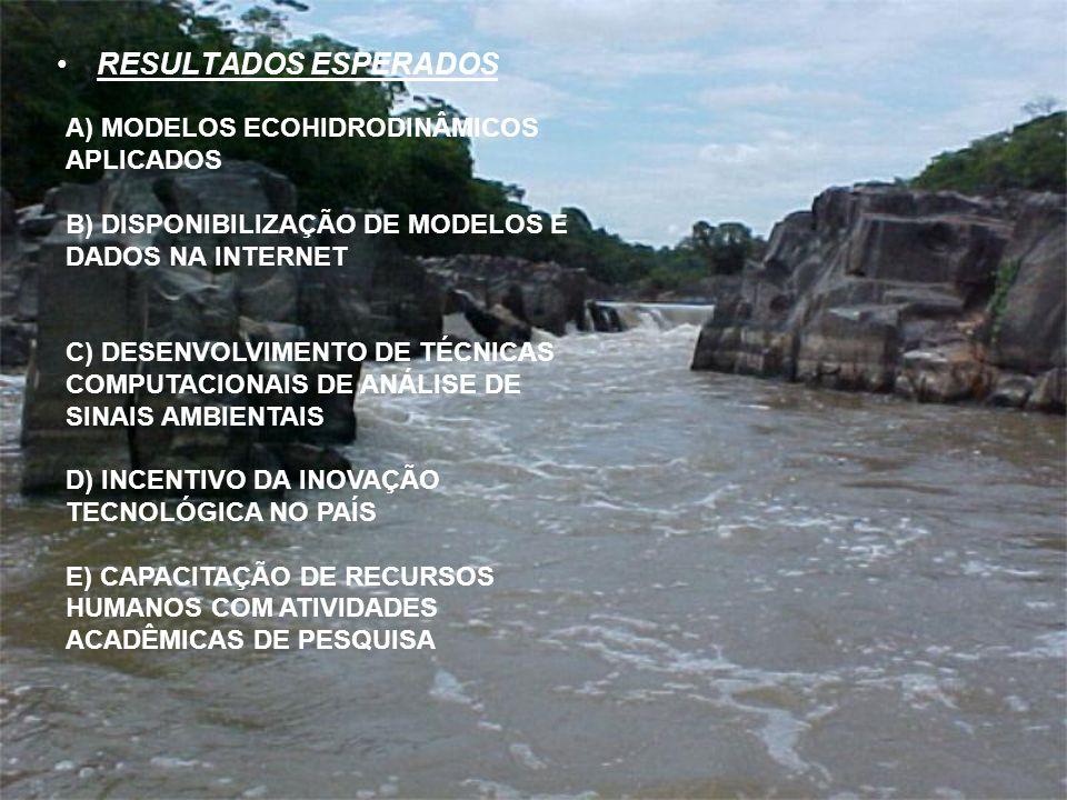RESULTADOS ESPERADOS A) MODELOS ECOHIDRODINÂMICOS APLICADOS