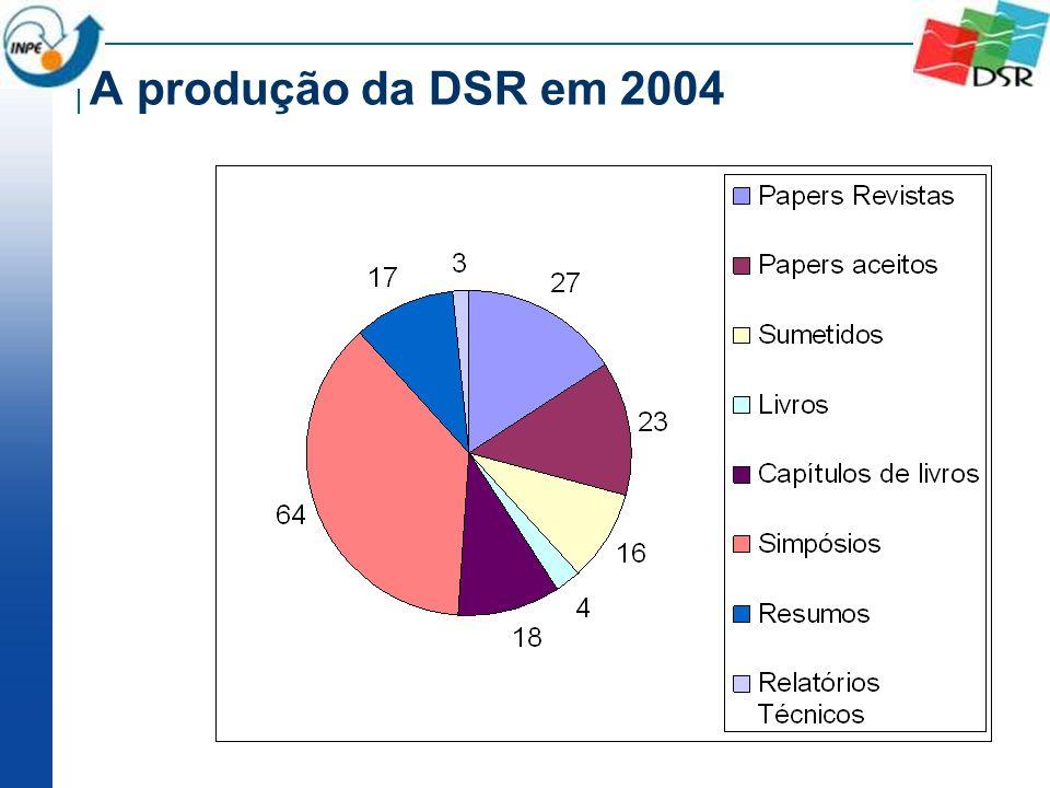 A produção da DSR em 2004