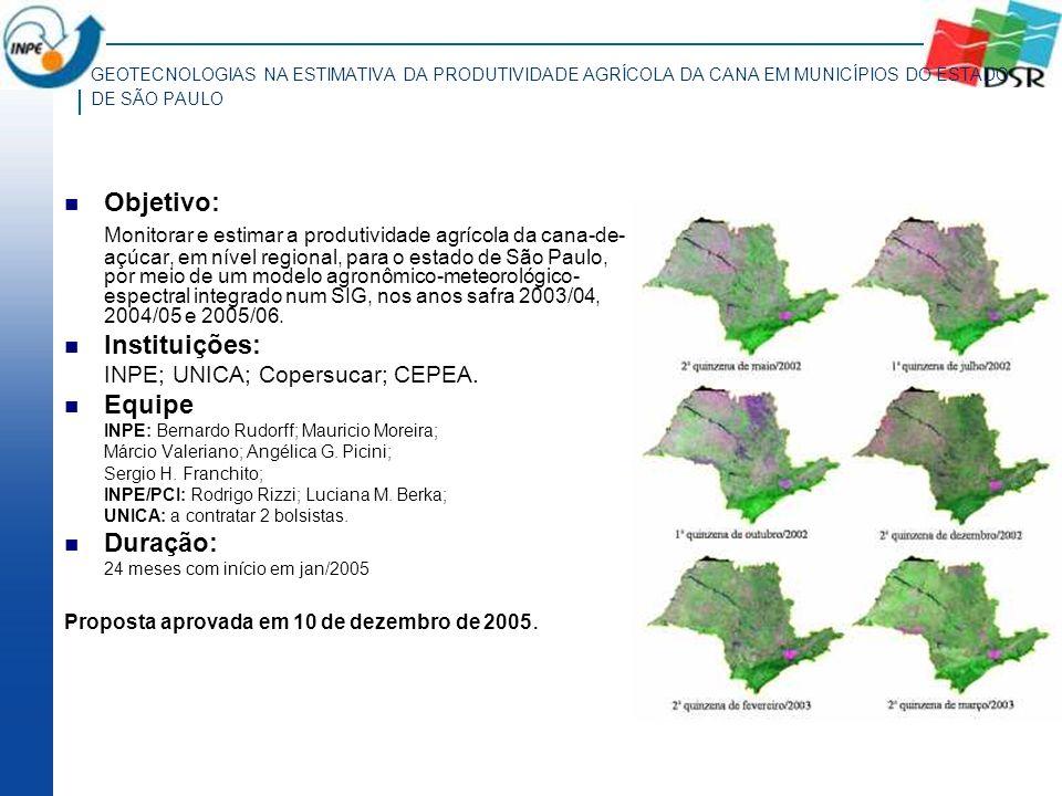 GEOTECNOLOGIAS NA ESTIMATIVA DA PRODUTIVIDADE AGRÍCOLA DA CANA EM MUNICÍPIOS DO ESTADO DE SÃO PAULO