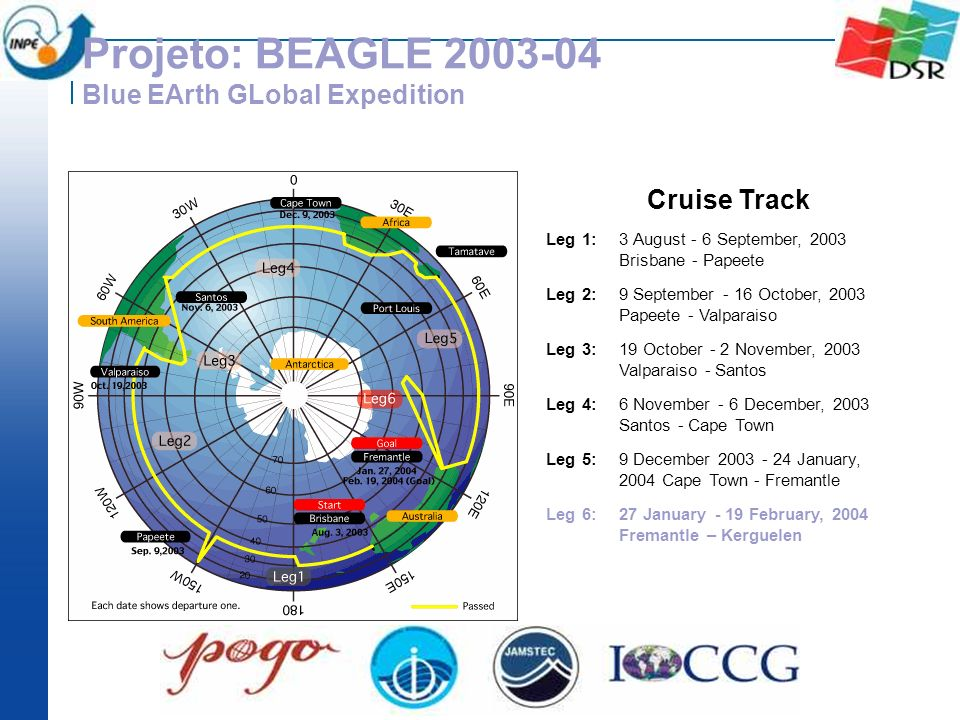 Projeto: BEAGLE 2003-04 Blue EArth GLobal Expedition