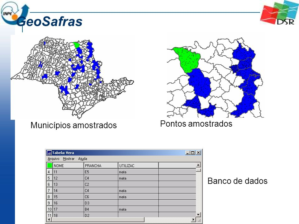 GeoSafras Pontos amostrados Municípios amostrados Banco de dados