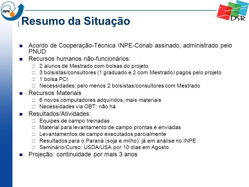 Resumo da Situação Acordo de Cooperação-Técnica INPE-Conab assinado, administrado pelo PNUD. Recursos humanos não-funcionários: