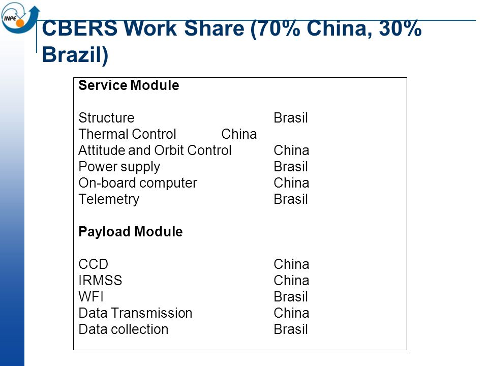 CBERS Work Share (70% China, 30% Brazil)