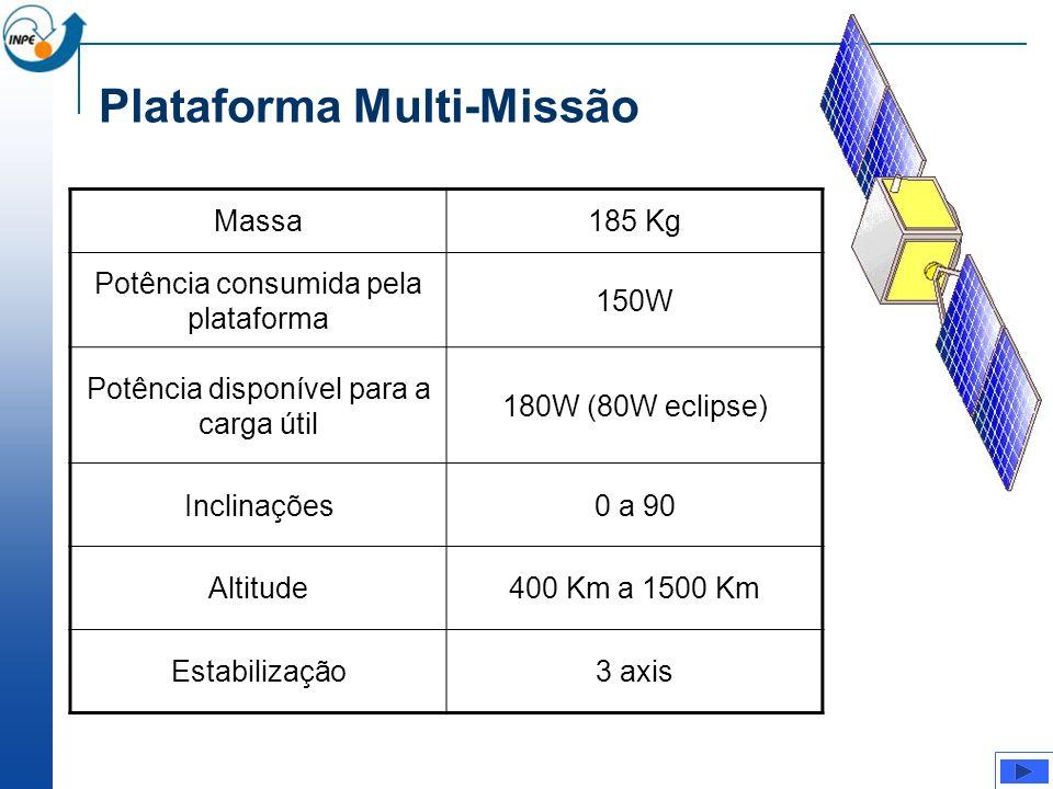 Plataforma Multi-Missão