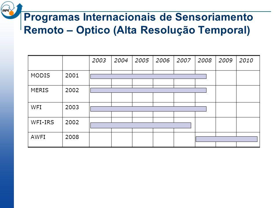 Programas Internacionais de Sensoriamento Remoto – Optico (Alta Resolução Temporal)