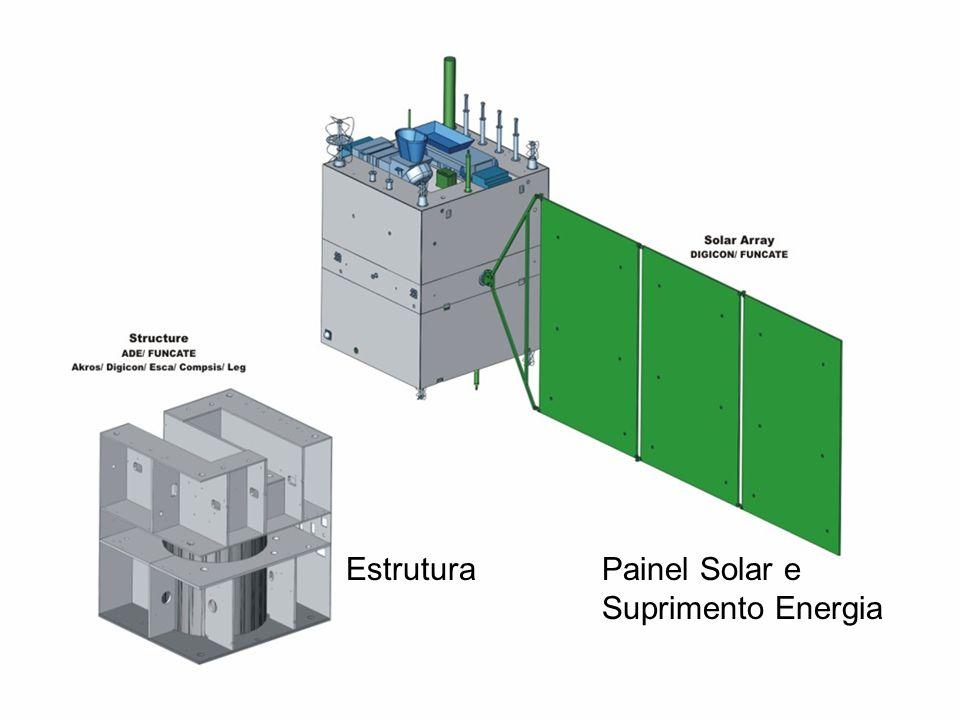 Estrutura Painel Solar e Suprimento Energia