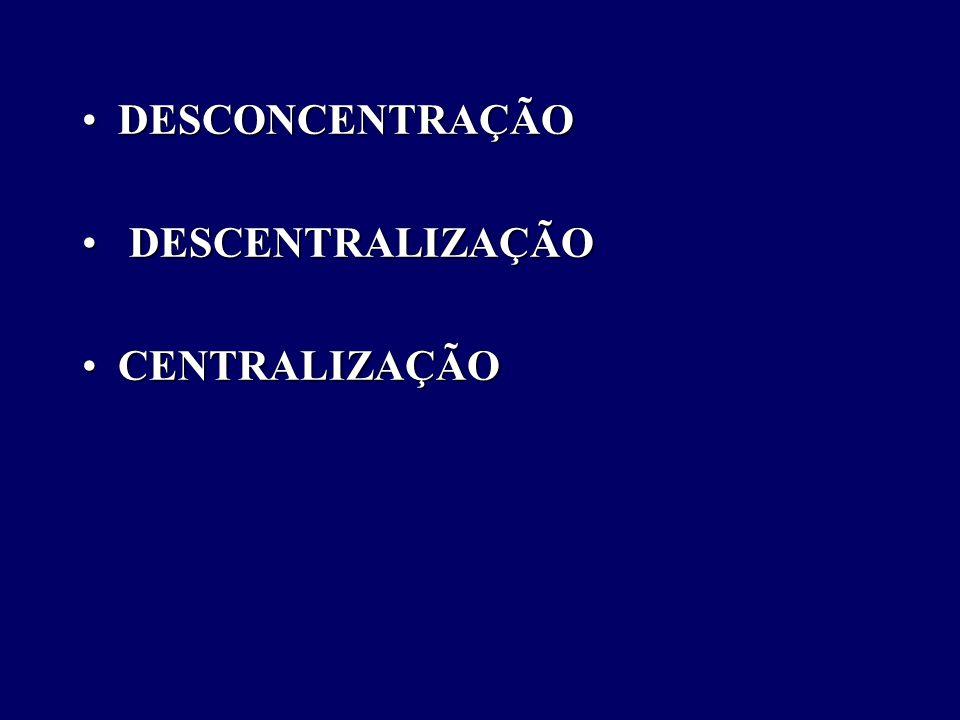 DESCONCENTRAÇÃO DESCENTRALIZAÇÃO CENTRALIZAÇÃO
