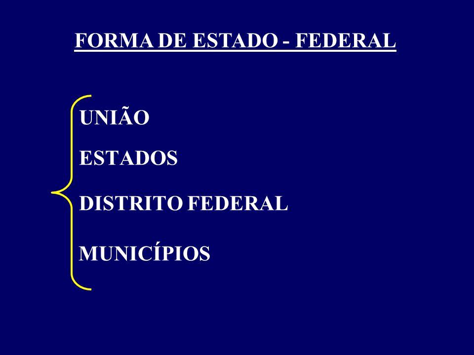 FORMA DE ESTADO - FEDERAL