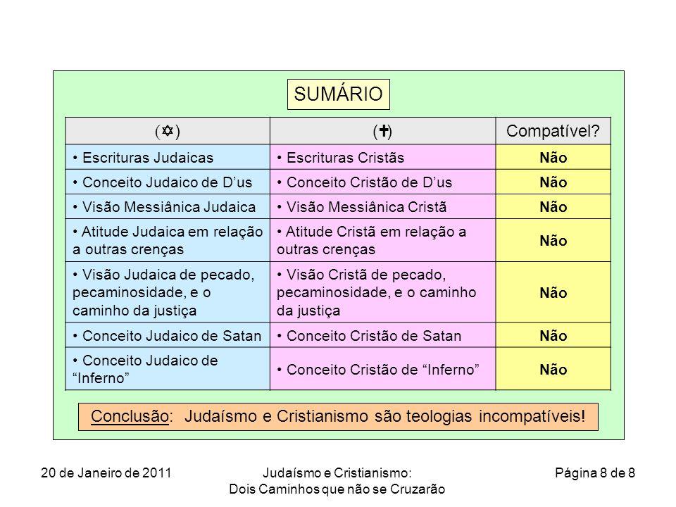 SUMÁRIO (Y) (†) Compatível