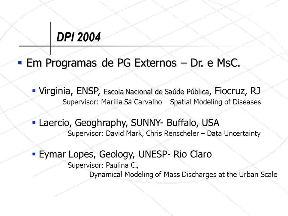 DPI 2004 Em Programas de PG Externos – Dr. e MsC.